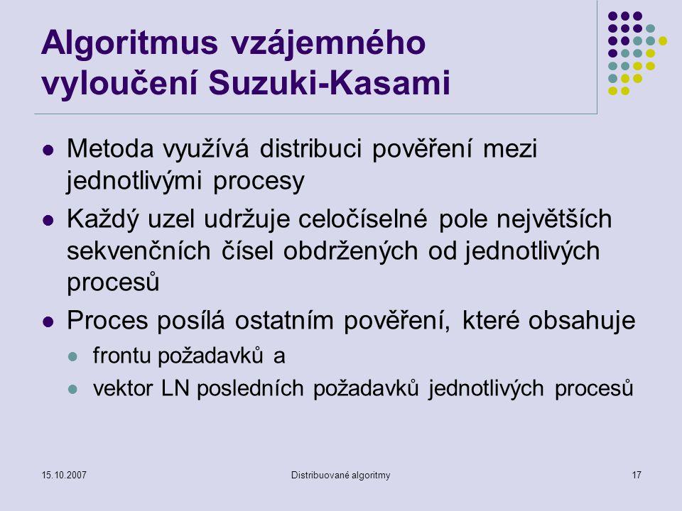 15.10.2007Distribuované algoritmy17 Algoritmus vzájemného vyloučení Suzuki-Kasami Metoda využívá distribuci pověření mezi jednotlivými procesy Každý uzel udržuje celočíselné pole největších sekvenčních čísel obdržených od jednotlivých procesů Proces posílá ostatním pověření, které obsahuje frontu požadavků a vektor LN posledních požadavků jednotlivých procesů
