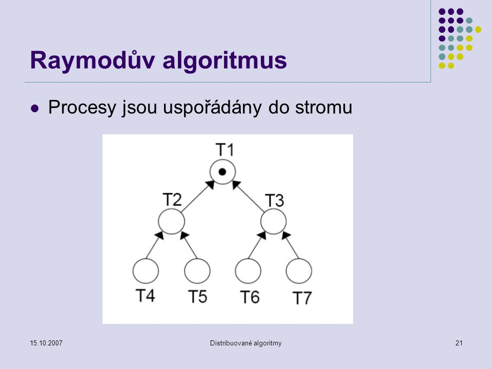 15.10.2007Distribuované algoritmy21 Raymodův algoritmus Procesy jsou uspořádány do stromu