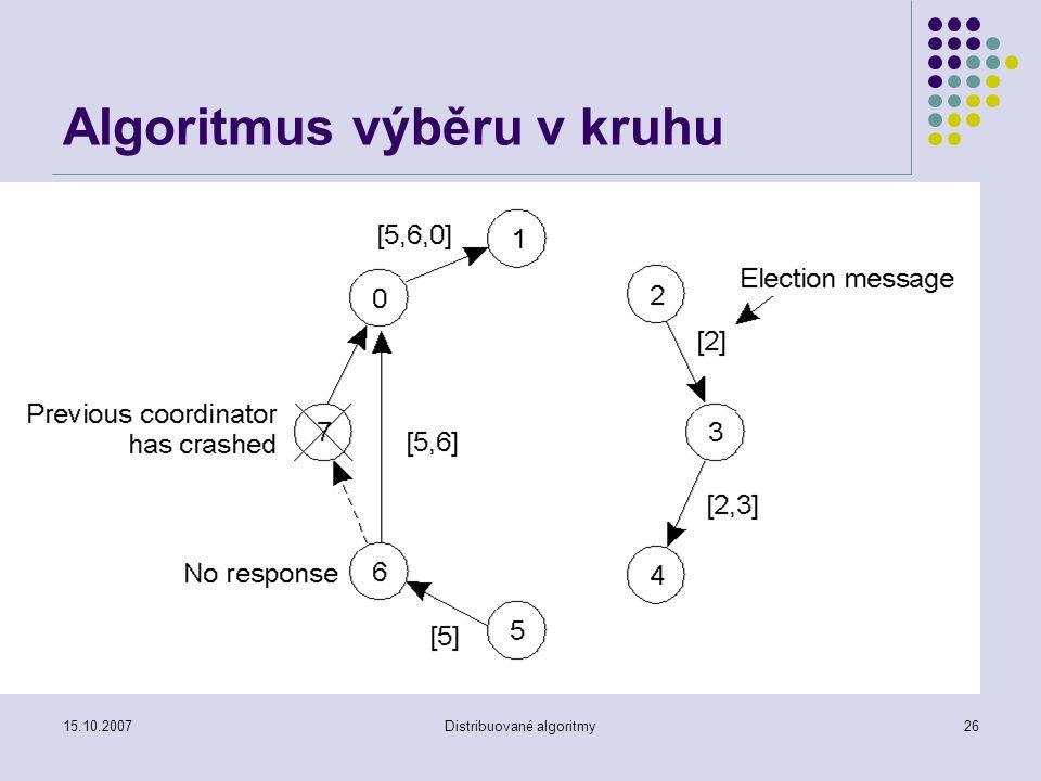 15.10.2007Distribuované algoritmy26 Algoritmus výběru v kruhu Algoritmus výběru používající kruh.