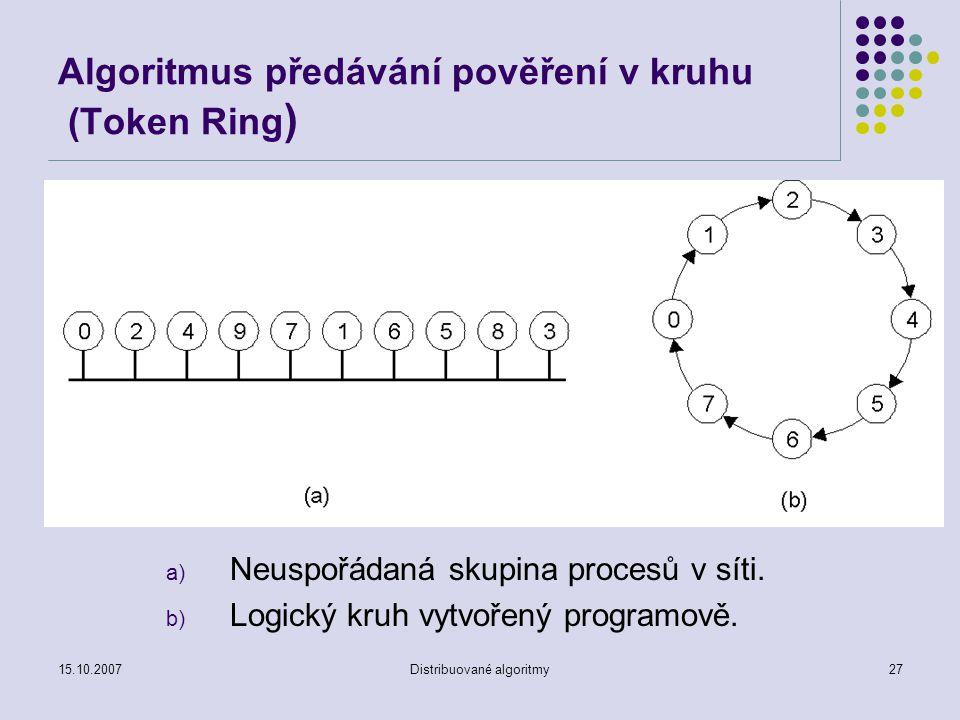 15.10.2007Distribuované algoritmy27 Algoritmus předávání pověření v kruhu (Token Ring ) a) Neuspořádaná skupina procesů v síti.