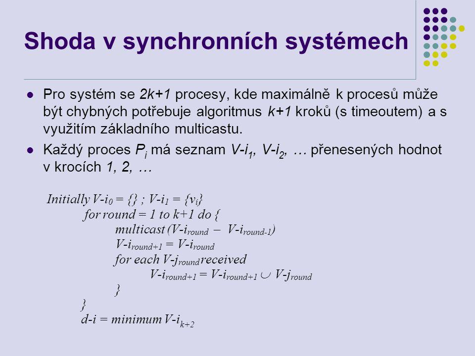 Shoda v synchronních systémech Pro systém se 2k+1 procesy, kde maximálně k procesů může být chybných potřebuje algoritmus k+1 kroků (s timeoutem) a s využitím základního multicastu.