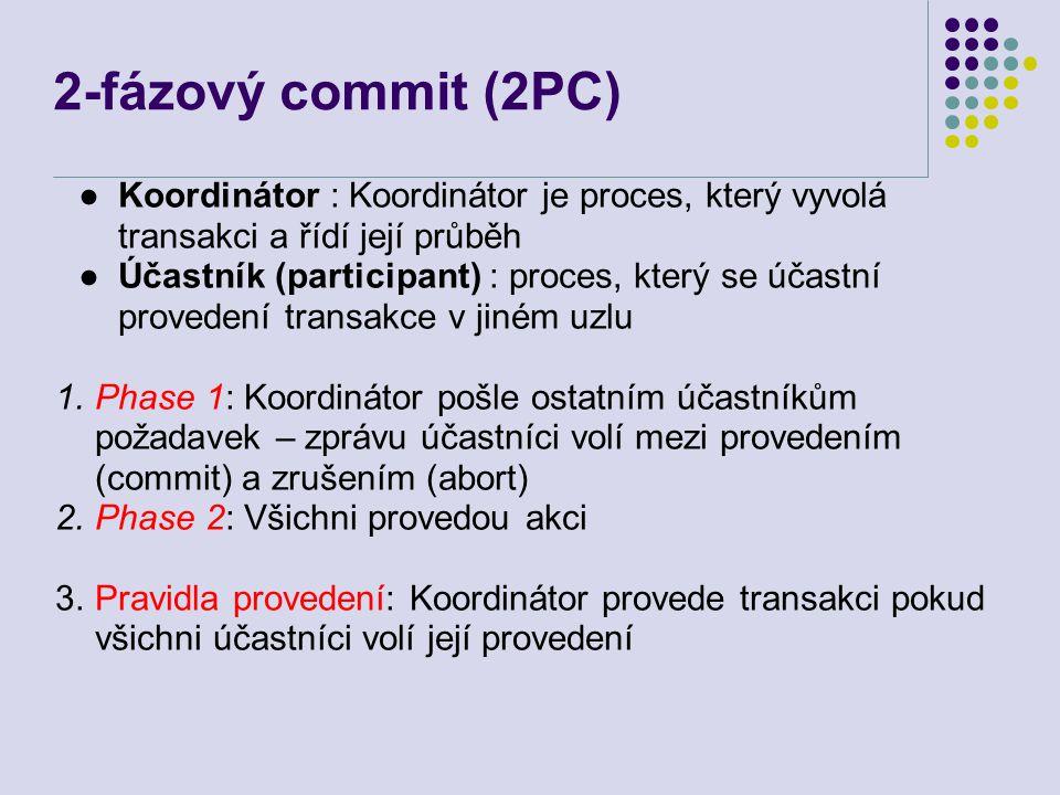 2-fázový commit (2PC) ● Koordinátor : Koordinátor je proces, který vyvolá transakci a řídí její průběh ● Účastník (participant) : proces, který se účastní provedení transakce v jiném uzlu 1.Phase 1: Koordinátor pošle ostatním účastníkům požadavek – zprávu účastníci volí mezi provedením (commit) a zrušením (abort) 2.Phase 2: Všichni provedou akci 3.Pravidla provedení: Koordinátor provede transakci pokud všichni účastníci volí její provedení
