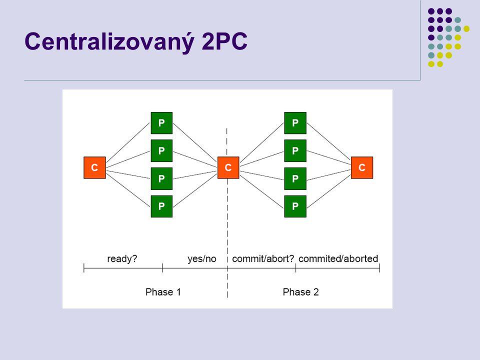 Centralizovaný 2PC