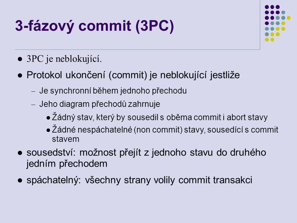 3-fázový commit (3PC) ● 3PC je neblokující.