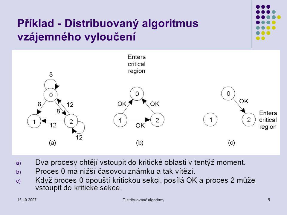 15.10.2007Distribuované algoritmy5 Příklad - Distribuovaný algoritmus vzájemného vyloučení a) Dva procesy chtějí vstoupit do kritické oblasti v tentýž moment.