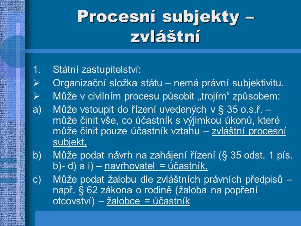 Procesní subjekty – zvláštní 2.