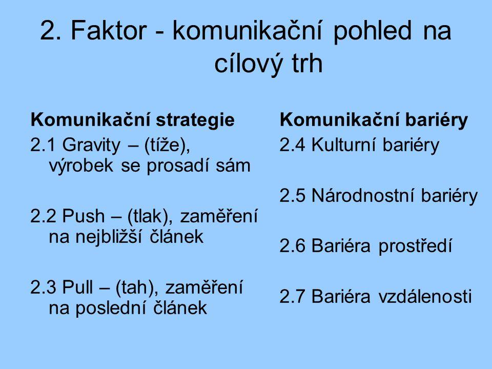 2. Faktor - komunikační pohled na cílový trh Komunikační strategie 2.1 Gravity – (tíže), výrobek se prosadí sám 2.2 Push – (tlak), zaměření na nejbliž
