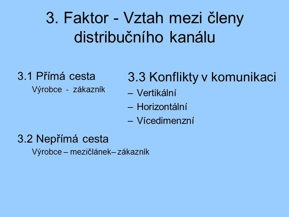 3. Faktor - Vztah mezi členy distribučního kanálu 3.1 Přímá cesta Výrobce - zákazník 3.2 Nepřímá cesta Výrobce – mezičlánek– zákazník 3.3 Konflikty v