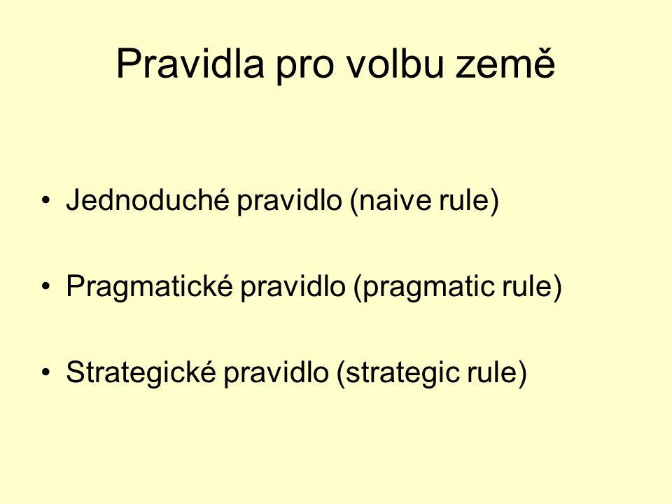 Pravidla pro volbu země Jednoduché pravidlo (naive rule) Pragmatické pravidlo (pragmatic rule) Strategické pravidlo (strategic rule)