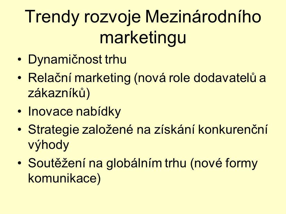 Trendy rozvoje Mezinárodního marketingu Dynamičnost trhu Relační marketing (nová role dodavatelů a zákazníků) Inovace nabídky Strategie založené na získání konkurenční výhody Soutěžení na globálním trhu (nové formy komunikace)