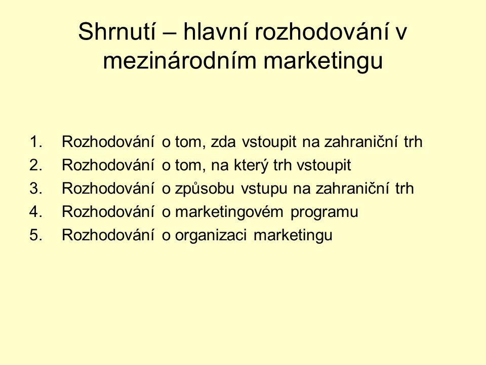 Shrnutí – hlavní rozhodování v mezinárodním marketingu 1.Rozhodování o tom, zda vstoupit na zahraniční trh 2.Rozhodování o tom, na který trh vstoupit 3.Rozhodování o způsobu vstupu na zahraniční trh 4.Rozhodování o marketingovém programu 5.Rozhodování o organizaci marketingu