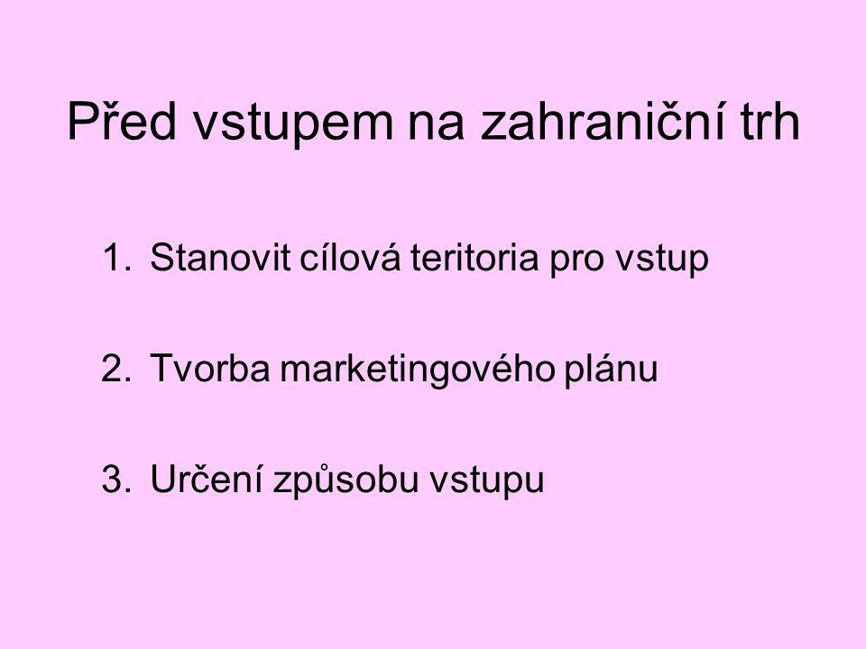 Před vstupem na zahraniční trh 1.Stanovit cílová teritoria pro vstup 2.Tvorba marketingového plánu 3.Určení způsobu vstupu