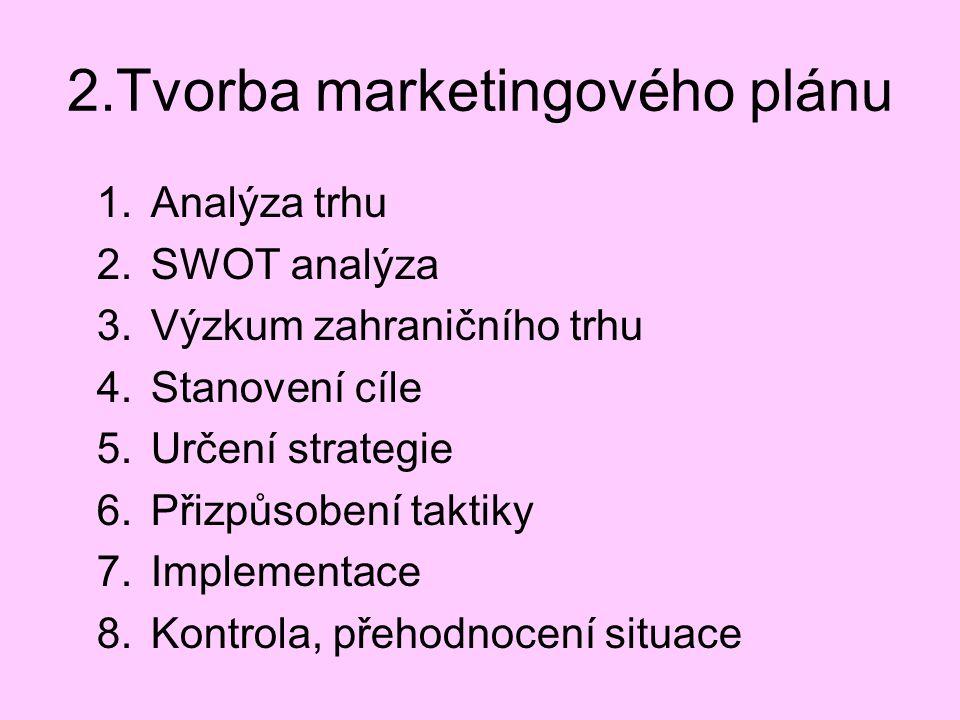 2.Tvorba marketingového plánu 1.Analýza trhu 2.SWOT analýza 3.Výzkum zahraničního trhu 4.Stanovení cíle 5.Určení strategie 6.Přizpůsobení taktiky 7.Implementace 8.Kontrola, přehodnocení situace