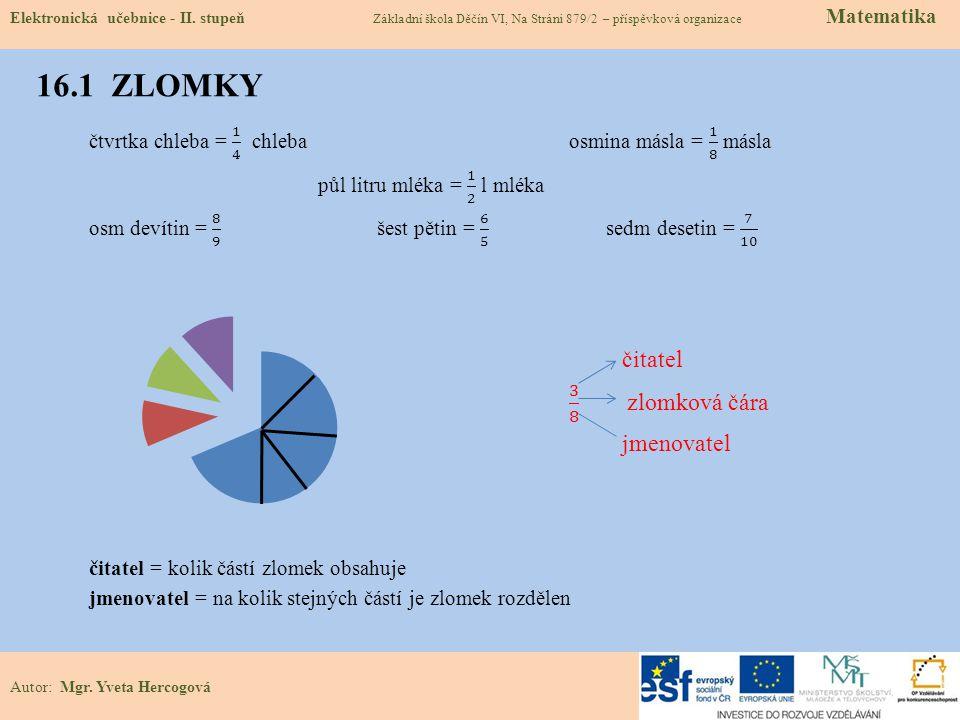 16.1 ZLOMKY Elektronická učebnice - II.