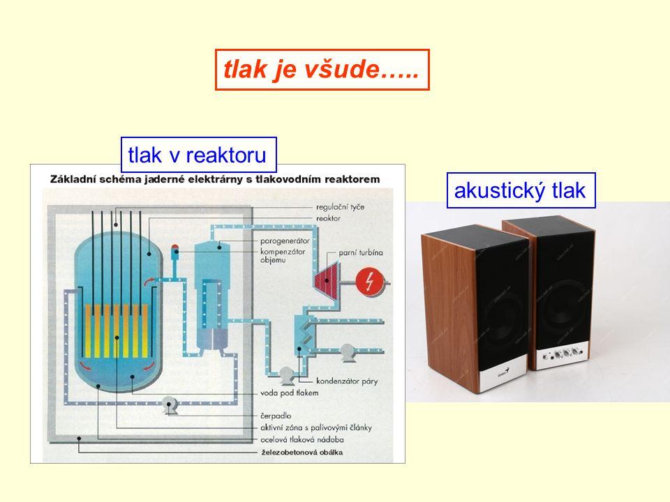 tlak v reaktoru tlak je všude….. akustický tlak