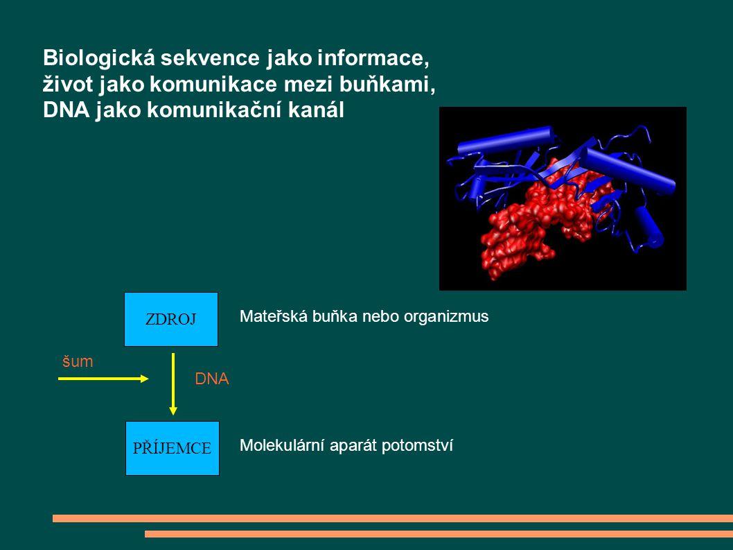ZDROJ PŘÍJEMCE Mateřská buňka nebo organizmus Molekulární aparát potomství DNA Biologická sekvence jako informace, život jako komunikace mezi buňkami,