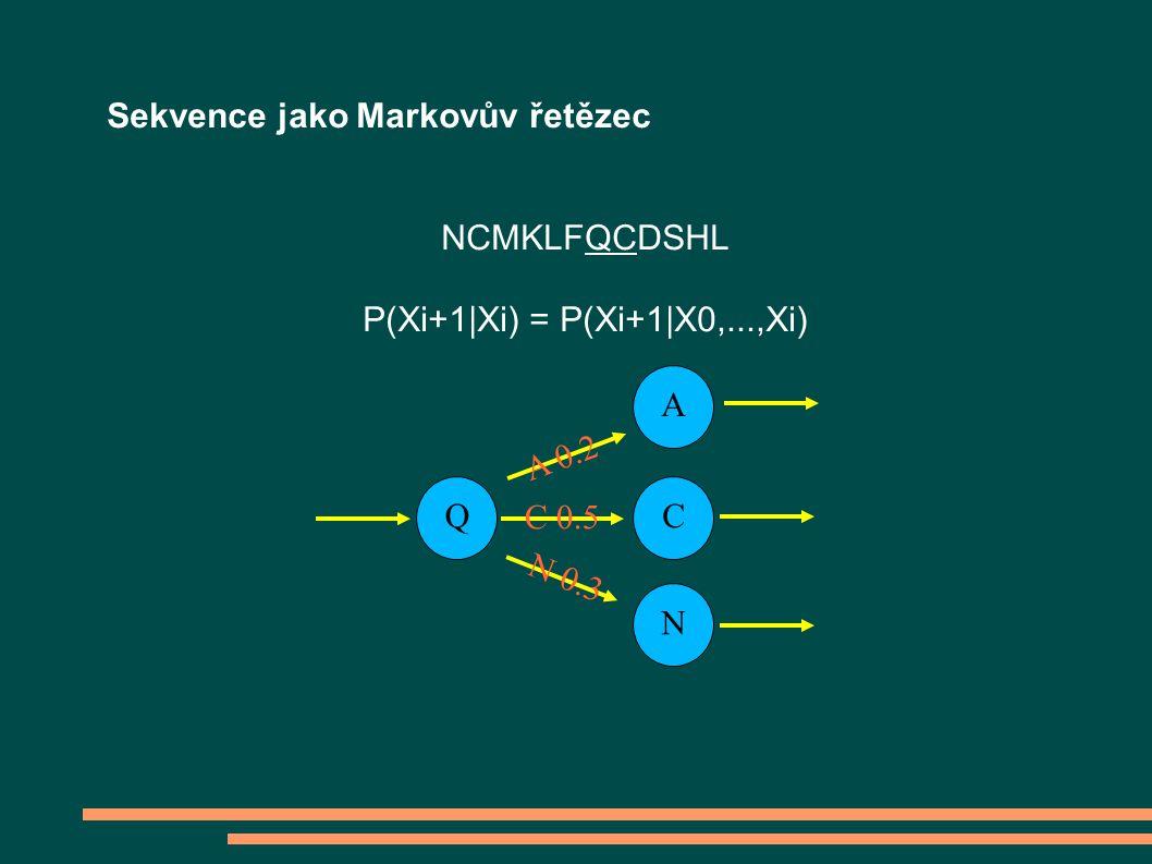 Q C N A A 0.2 C 0.5 N 0.3 Sekvence jako Markovův řetězec NCMKLFQCDSHL P(Xi+1|Xi) = P(Xi+1|X0,...,Xi)