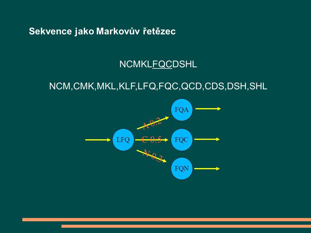 LFQ FQC FQN FQA A 0.2 C 0.5 N 0.3 Sekvence jako Markovův řetězec NCMKLFQCDSHL NCM,CMK,MKL,KLF,LFQ,FQC,QCD,CDS,DSH,SHL
