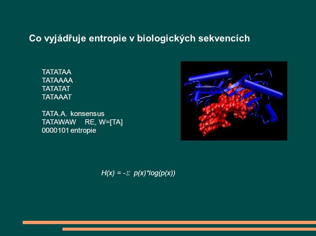 TATATAA TATAAAA TATATAT TATAAAT TATA.A.konsensus TATAWAWRE, W=[TA] 0000101entropie Co vyjádřuje entropie v biologických sekvencích H(x) = -Σ p(x)*log(