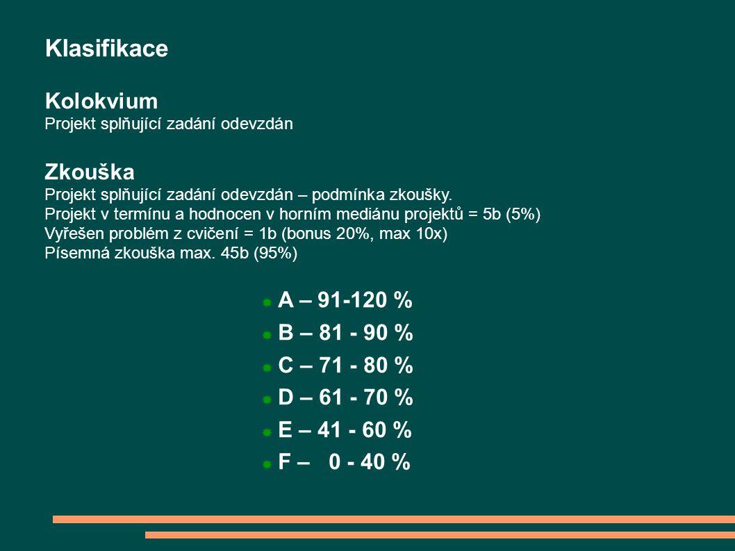  A – 91-120 %  B – 81 - 90 %  C – 71 - 80 %  D – 61 - 70 %  E – 41 - 60 %  F – 0 - 40 % Klasifikace Kolokvium Projekt splňující zadání odevzdán