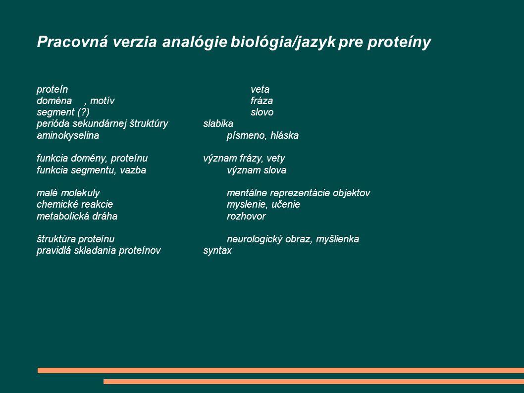 Pracovná verzia analógie biológia/jazyk pre proteíny proteínveta doména, motívfráza segment (?)slovo perióda sekundárnej štruktúryslabika aminokyselin