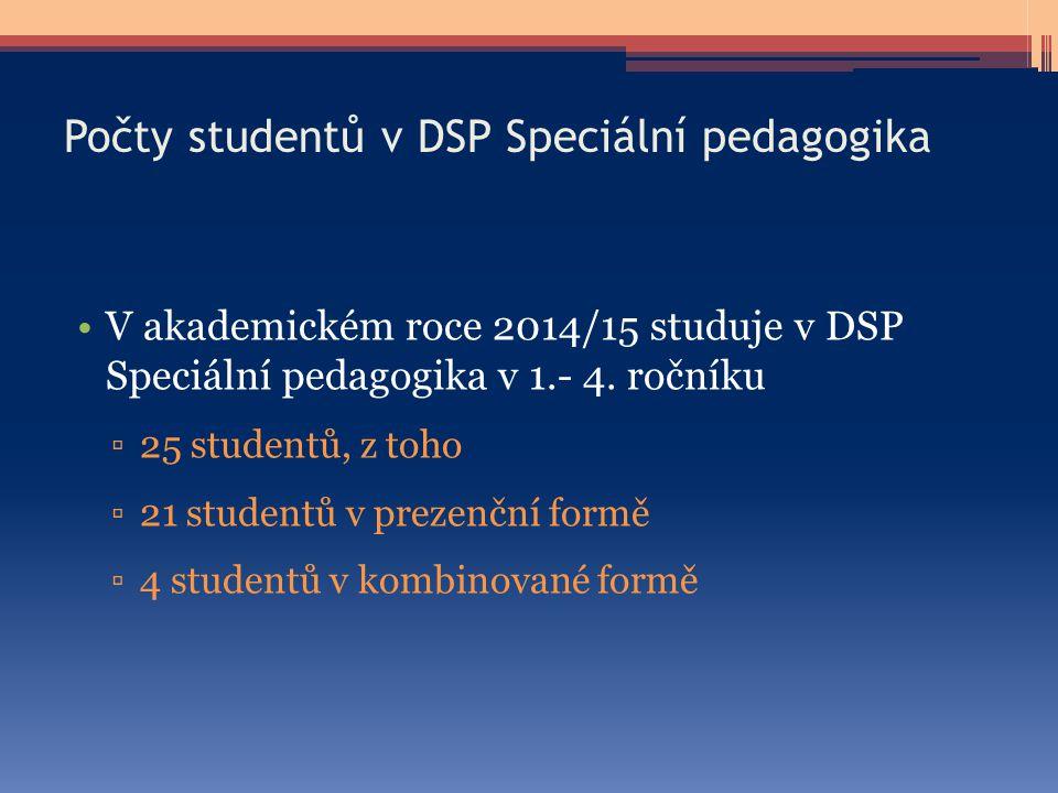 Počty studentů v DSP Speciální pedagogika V akademickém roce 2014/15 studuje v DSP Speciální pedagogika v 1.- 4. ročníku ▫25 studentů, z toho ▫21 stud