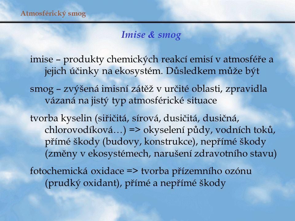 Atmosférický smog Imise & smog imise – produkty chemických reakcí emisí v atmosféře a jejich účinky na ekosystém. Důsledkem může být smog – zvýšená im