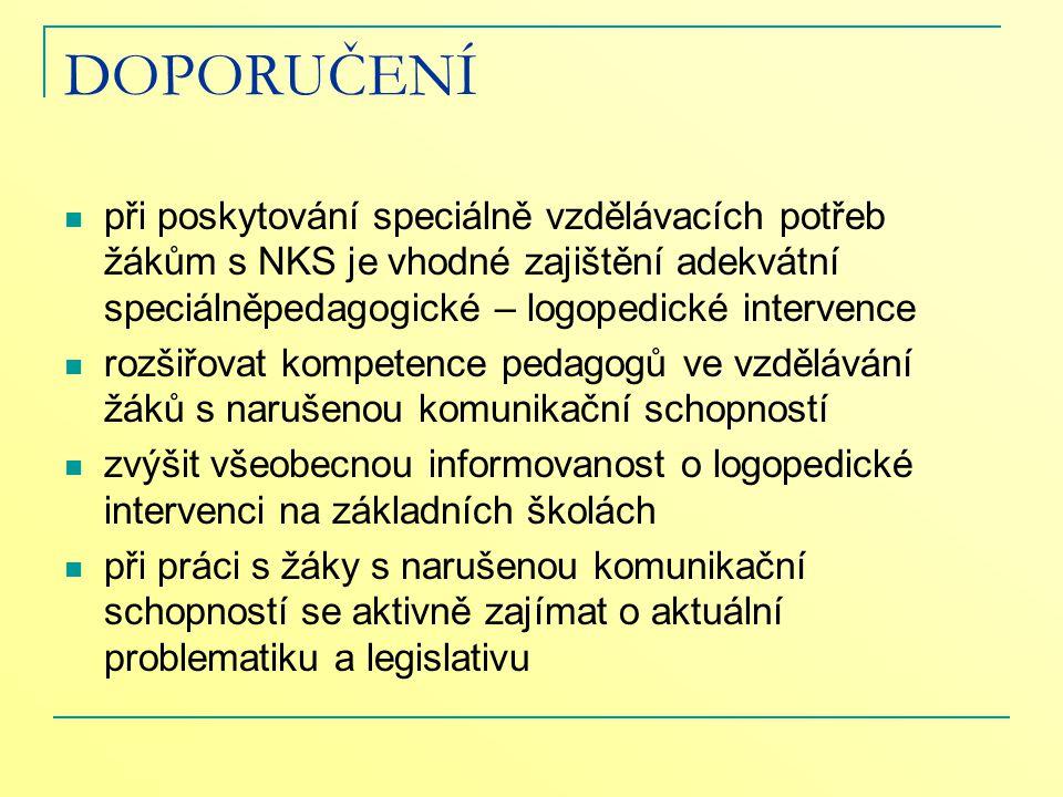 DOPORUČENÍ při poskytování speciálně vzdělávacích potřeb žákům s NKS je vhodné zajištění adekvátní speciálněpedagogické – logopedické intervence rozši