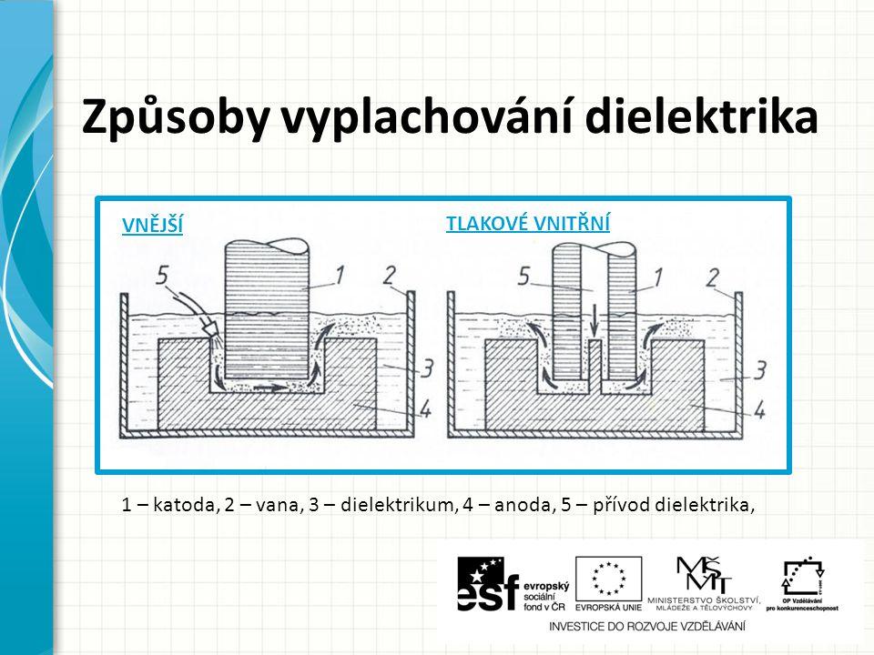 Způsoby vyplachování dielektrika 1 – katoda, 2 – vana, 3 – dielektrikum, 4 – anoda, 5 – přívod dielektrika, VNĚJŠÍ TLAKOVÉ VNITŘNÍ