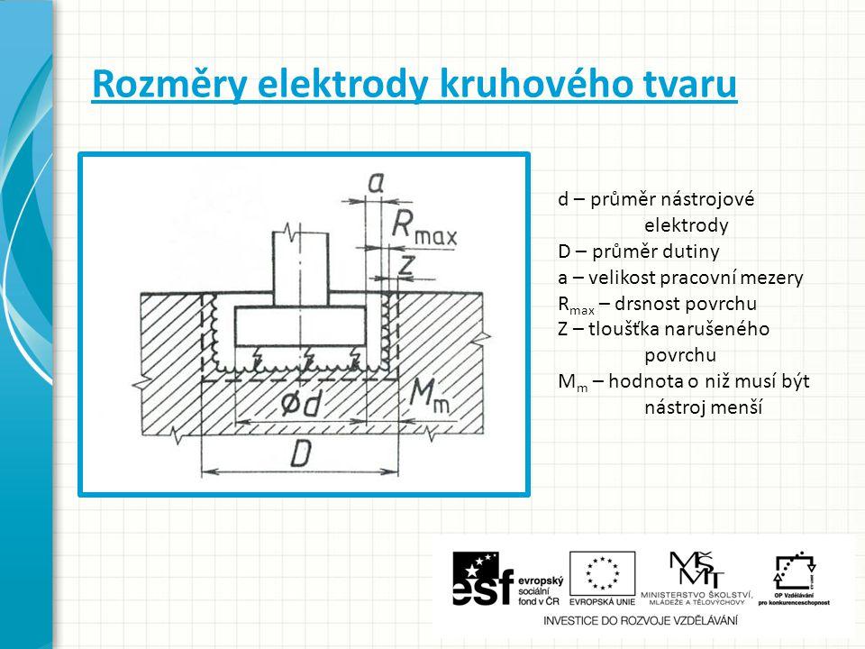 Rozměry elektrody kruhového tvaru d – průměr nástrojové elektrody D – průměr dutiny a – velikost pracovní mezery R max – drsnost povrchu Z – tloušťka