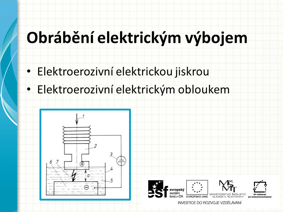 Obrábění elektrickým výbojem Elektroerozivní elektrickou jiskrou Elektroerozivní elektrickým obloukem