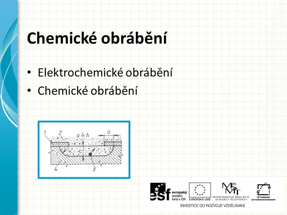 Obrábění paprskem koncentrované energie Laser Elektronový paprsek Iontový paprsek Plazma