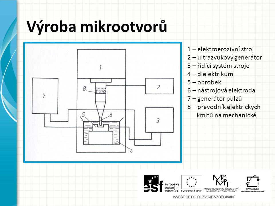 1 – elektroerozivní stroj 2 – ultrazvukový generátor 3 – řídící systém stroje 4 – dielektrikum 5 – obrobek 6 – nástrojová elektroda 7 – generátor pulz