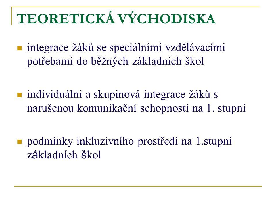 TEORETICKÁ VÝCHODISKA vzdělávací oblast Jazyk a jazyková komunikace výuka českého jazyka/cizího jazyka v kontextu s osvojováním si kompetencí komunikativních (cílového zaměření vzdělávacích oblastí ukotvených v RVP ZV) skladba výuky českého jazyka/cizího jazyka na 1.stupni ZŠ