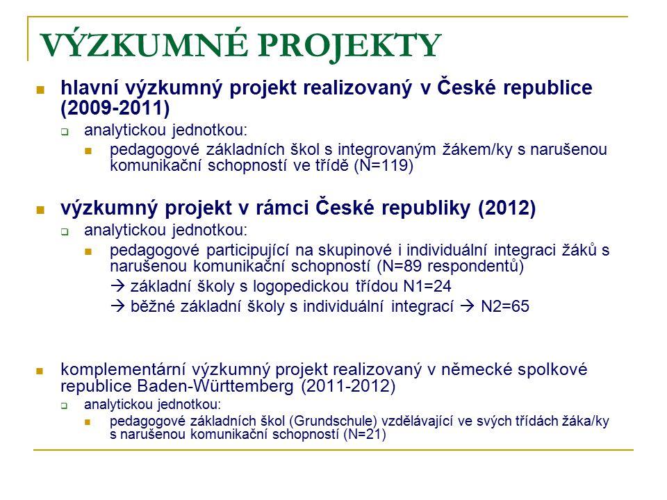 VÝZKUMNÉ PROJEKTY hlavní výzkumný projekt realizovaný v České republice (2009-2011)  analytickou jednotkou: pedagogové základních škol s integrovaným žákem/ky s narušenou komunikační schopností ve třídě (N=119) výzkumný projekt v rámci České republiky (2012)  analytickou jednotkou: pedagogové participující na skupinové i individuální integraci žáků s narušenou komunikační schopností (N=89 respondentů)  základní školy s logopedickou třídou N1=24  běžné základní školy s individuální integrací  N2=65 komplementární výzkumný projekt realizovaný v německé spolkové republice Baden-Württemberg (2011-2012)  analytickou jednotkou: pedagogové základních škol (Grundschule) vzdělávající ve svých třídách žáka/ky s narušenou komunikační schopností (N=21)