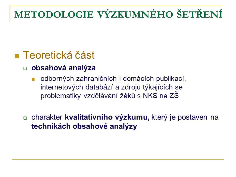 METODOLOGIE VÝZKUMNÉHO ŠETŘENÍ Teoretická část  obsahová analýza odborných zahraničních i domácích publikací, internetových databází a zdrojů týkajících se problematiky vzdělávání žáků s NKS na ZŠ  charakter kvalitativního výzkumu, který je postaven na technikách obsahové analýzy