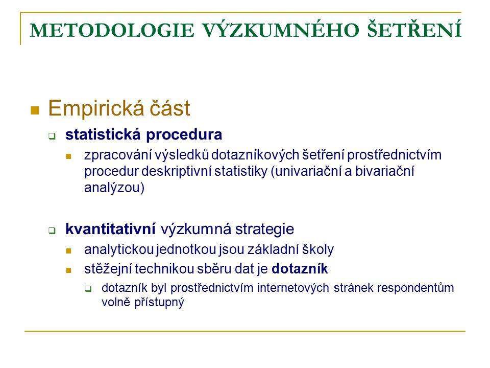 METODOLOGIE VÝZKUMNÉHO ŠETŘENÍ Empirická část  statistická procedura zpracování výsledků dotazníkových šetření prostřednictvím procedur deskriptivní