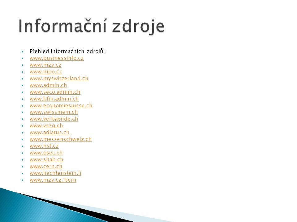  Přehled informačních zdrojů :  www.businessinfo.cz www.businessinfo.cz  www.mzv.cz www.mzv.cz  www.mpo.cz www.mpo.cz  www.myswitzerland.ch www.m