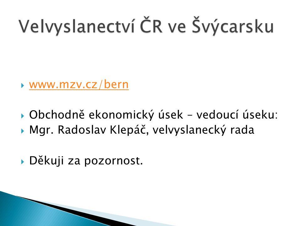  www.mzv.cz/bern www.mzv.cz/bern  Obchodně ekonomický úsek – vedoucí úseku:  Mgr. Radoslav Klepáč, velvyslanecký rada  Děkuji za pozornost.