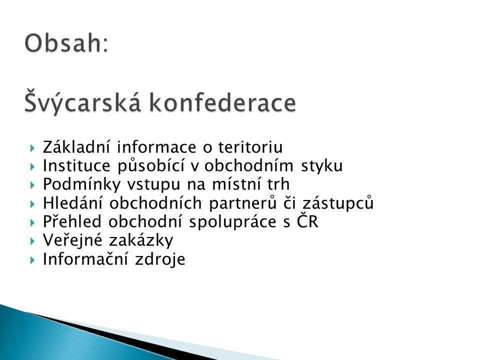  Základní informační portál  Navázání diplomatických styků mezi ČR a LI