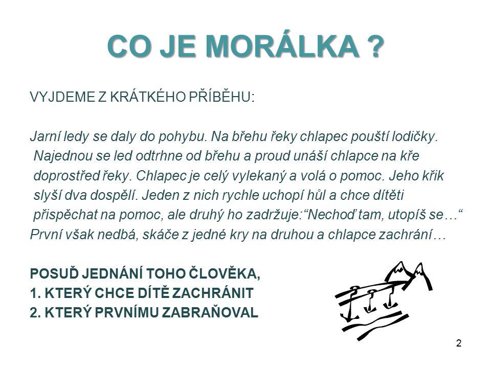 Inovace bez legrace CZ.1.07/1.1.12/01.0070 Tento projekt je spolufinancován Evropským sociálním fondem a státním rozpočtem České republiky.MORÁLKA Autorka: Mgr.