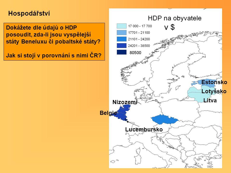 Hospodářství Litva Lotyšsko Estonsko Nizozemí Belgie Lucembursko Dokážete dle údajů o HDP posoudit, zda-li jsou vyspělejší státy Beneluxu či pobaltské