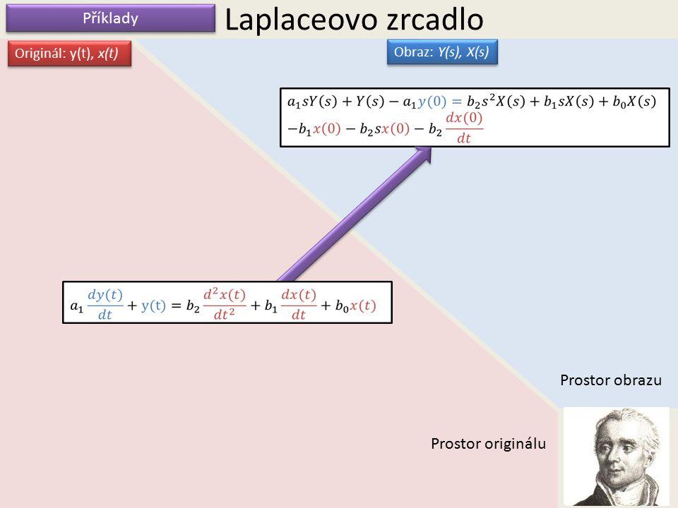 Laplaceovo zrcadlo Prostor obrazu Prostor originálu Příklady Originál: y(t), x(t) Obraz: Y(s), X(s)