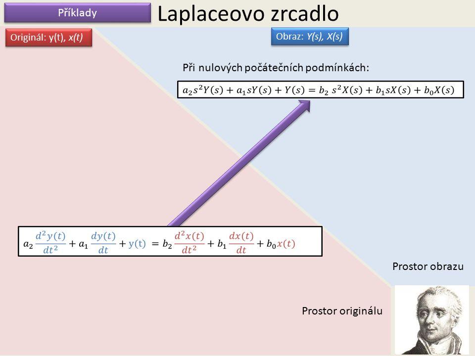 Laplaceovo zrcadlo Prostor obrazu Prostor originálu Příklady Originál: y(t), x(t) Obraz: Y(s), X(s) Při nulových počátečních podmínkách: