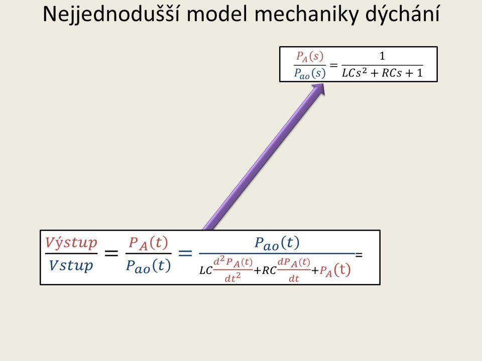 Nejjednodušší model mechaniky dýchání