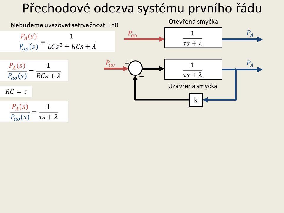 Přechodové odezva systému prvního řádu k Otevřená smyčka Uzavřená smyčka Nebudeme uvažovat setrvačnost: L=0