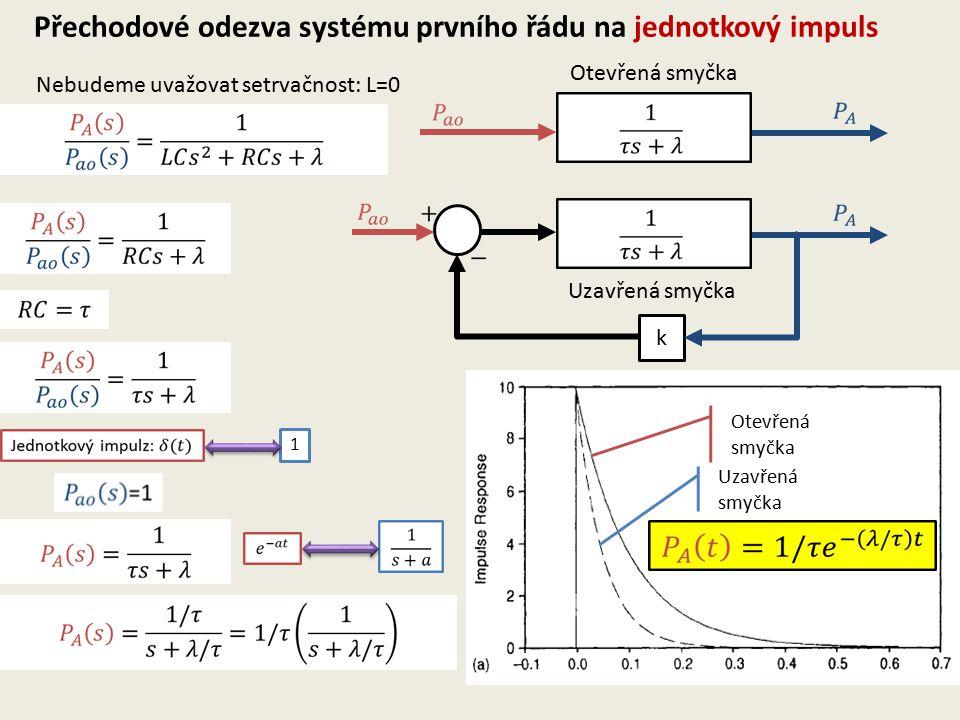 Otevřená smyčka Uzavřená smyčka Přechodové odezva systému prvního řádu na jednotkový impuls k Otevřená smyčka Uzavřená smyčka Nebudeme uvažovat setrvačnost: L=0 1