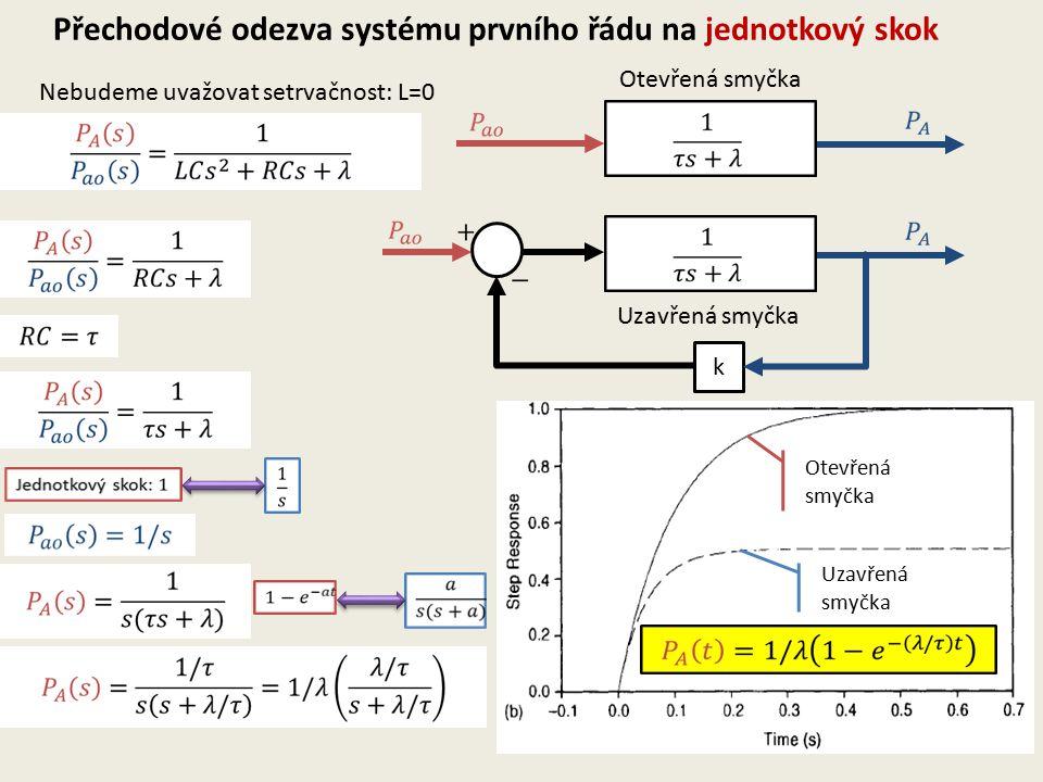 Otevřená smyčka Uzavřená smyčka Přechodové odezva systému prvního řádu na jednotkový skok k Otevřená smyčka Uzavřená smyčka Nebudeme uvažovat setrvačnost: L=0