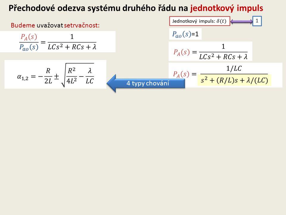 Budeme uvažovat setrvačnost: Přechodové odezva systému druhého řádu na jednotkový impuls 1 4 typy chování