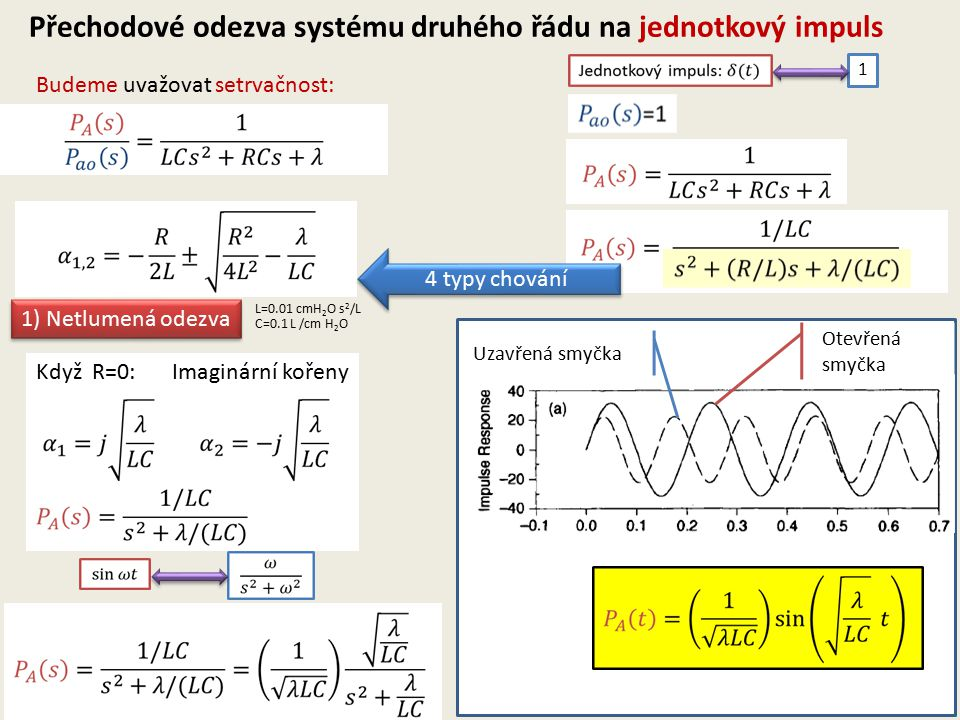 Otevřená smyčka Uzavřená smyčka Budeme uvažovat setrvačnost: Přechodové odezva systému druhého řádu na jednotkový impuls 1 Když R=0: 4 typy chování 1) Netlumená odezva Imaginární kořeny C=0.1 L /cm H 2 O L=0.01 cmH 2 O s 2 /L